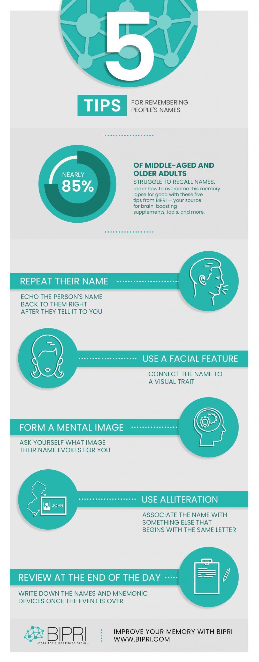 5 Tips For Remembering Peopls Names version version